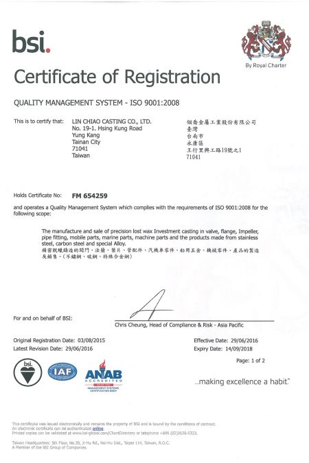 ISO Certificate - ISO 9001:2008